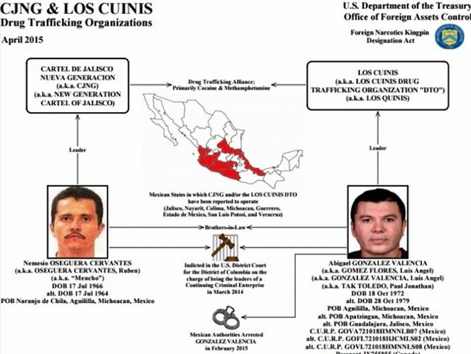 EU va tras El Mencho; decomisará bienes al Cártel de Jalisco Nueva Generación