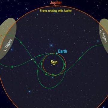 Despega Lucy, la misión que indagará en los orígenes del Sistema Solar